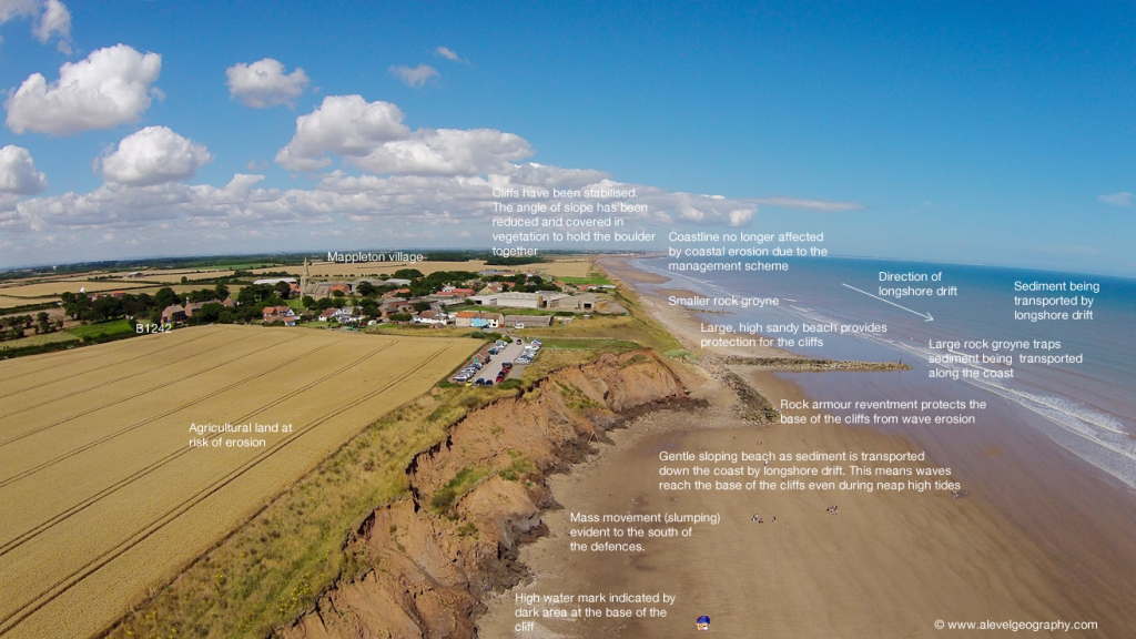 An annotated photograph to show the coastal management techniques used the protect Mappleton and their impact.