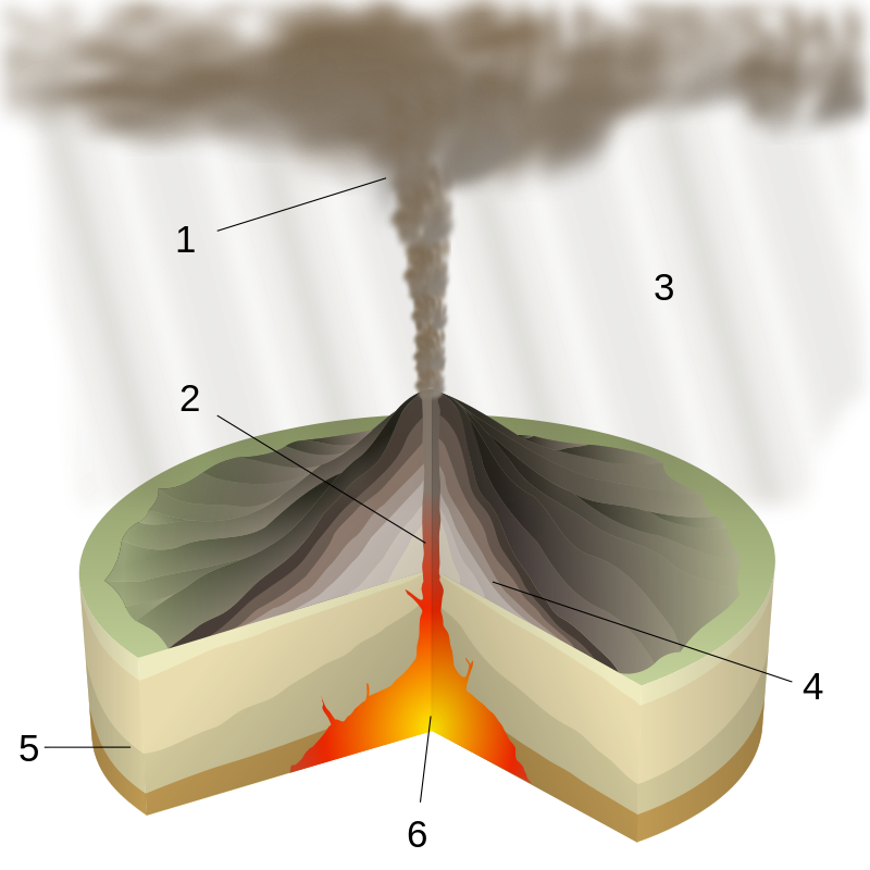 Plinion Eruption