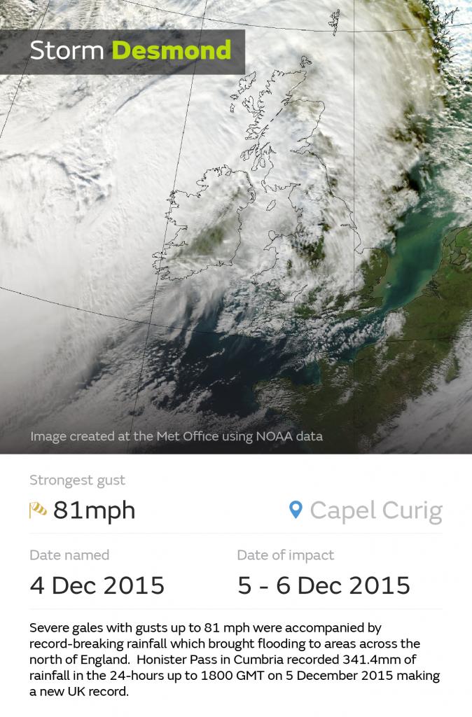 Storm Desmond satellite image