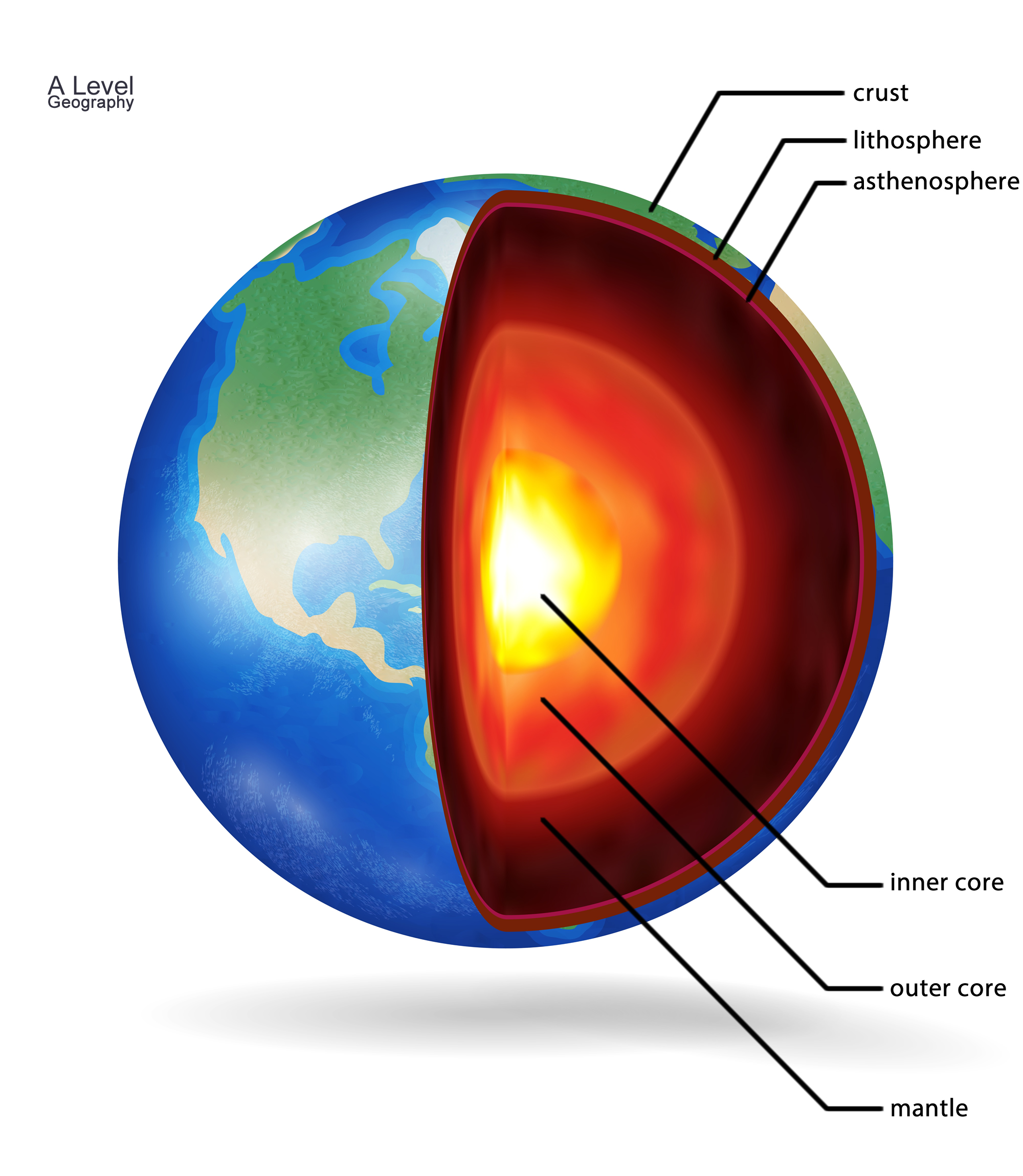 structure of the earth a level geography  earth crust diagram #10